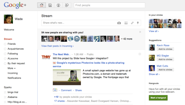 Google+ overview
